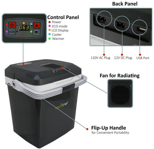 NutriChef Portable Electric Cooler